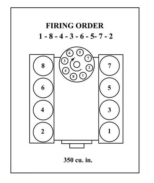 327 1962 Chevy Firing Order on Chevy 350 Intake Manifold Diagram